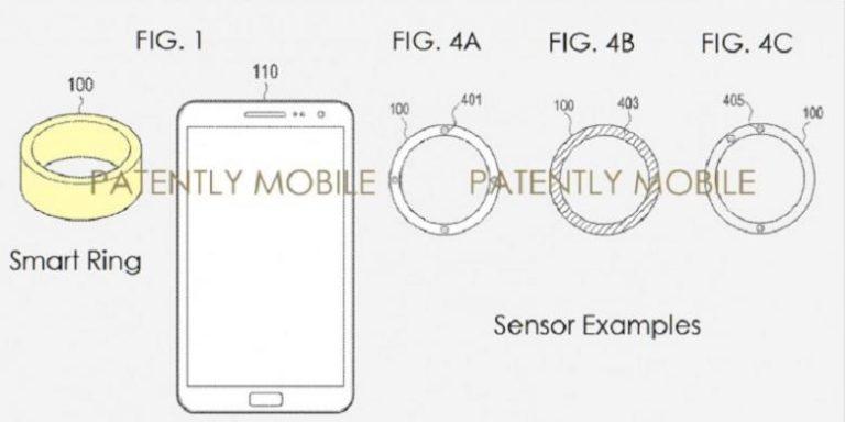 Cincin Pintar Samsung DAFUNDA