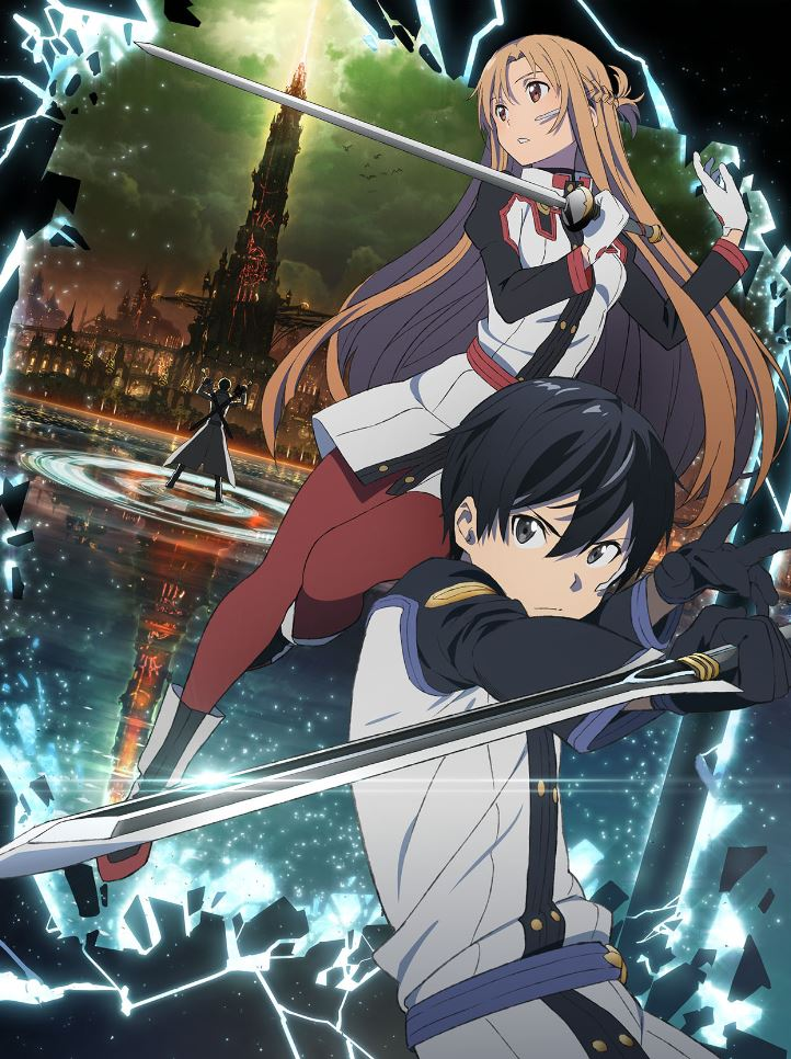 SAO Ordinal Scale Visual Perdana