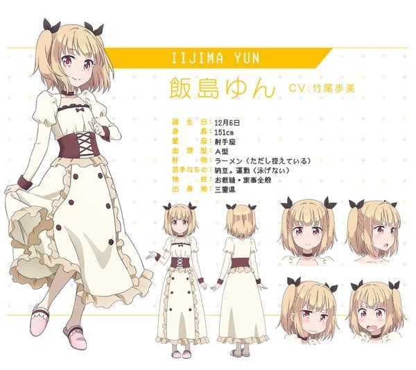 Karakter Anime New Game! (1)