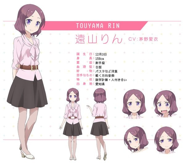 Karakter Anime New Game! (4)
