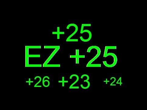 mmr +25