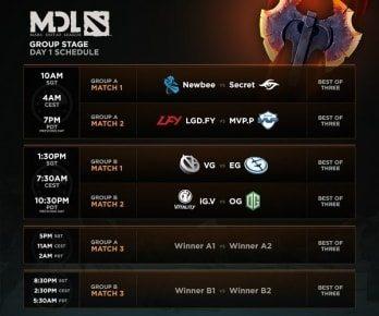 Mars Dota 2 League