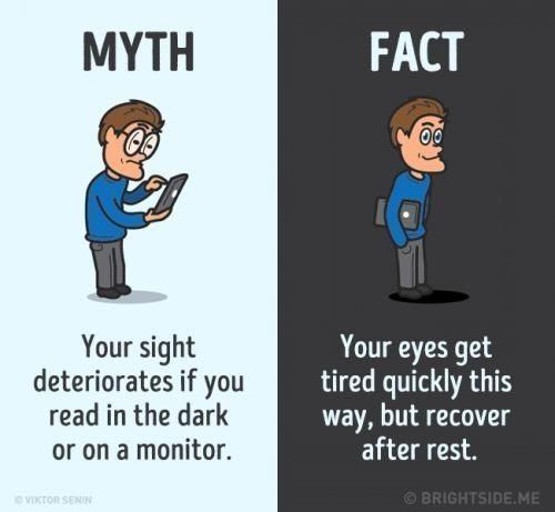 Mitos dan Fakta Tentang Mata
