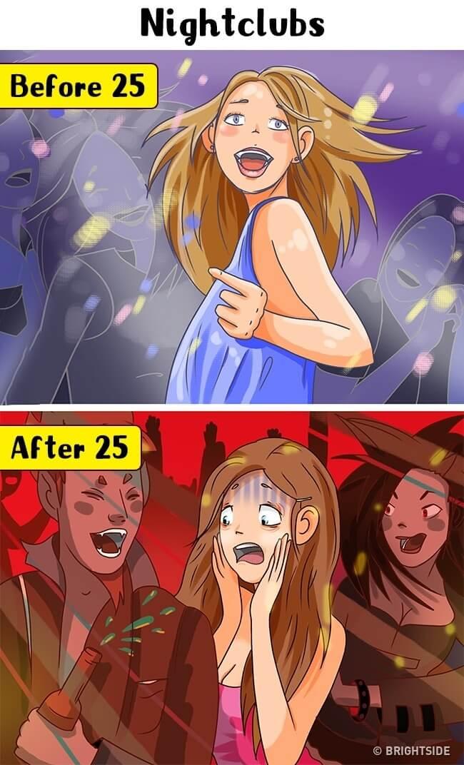 ilustrasi hidup setelah 25 tahun 1