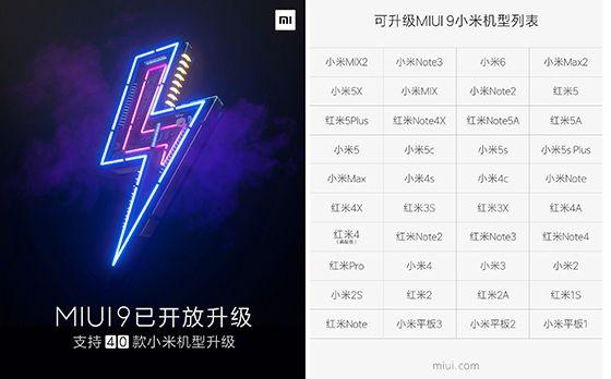 Daftar Xiaomi Dapat Update MIUI 9