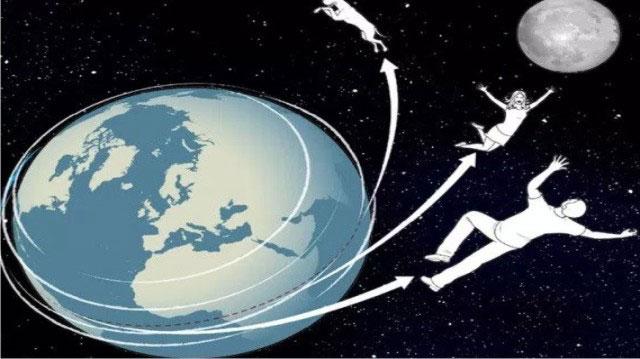 5 Hal Mengerikan Yang Akan Terjadi Jika Bumi Berhenti Berputar, Kiamat Terlempar Ke Timur