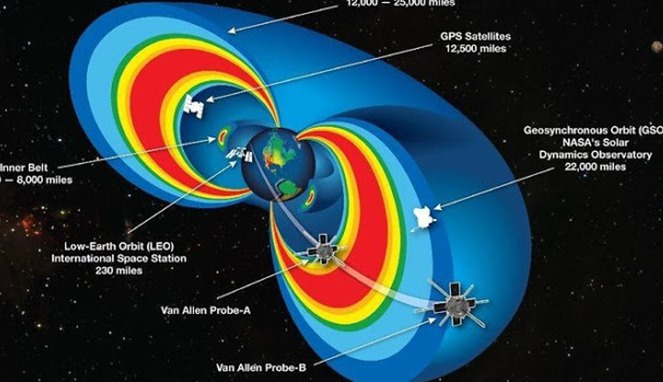 Adanya Keterlibatan Alien, Inilah 5 Penyebab Manusia Tak Lagi Dikirim Ke Bulan! Van Vallen