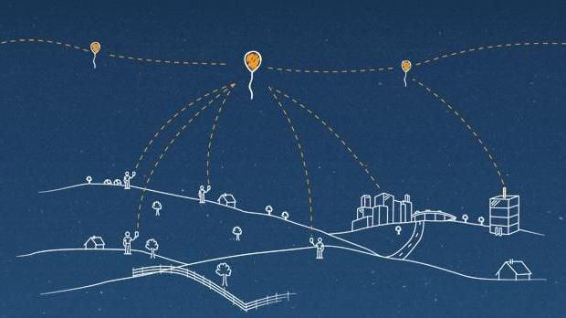 Balon Internet Milik Google