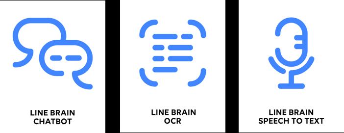 Line Brain Product Line