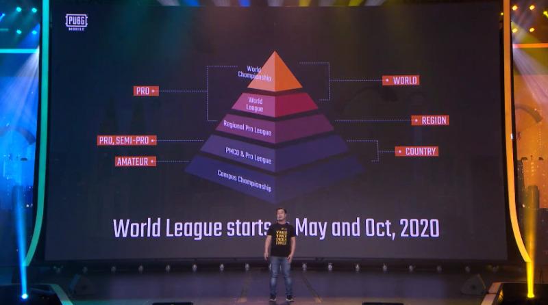 World League Format
