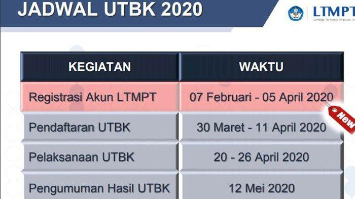 Cara Registrasi Akun Ltmpt