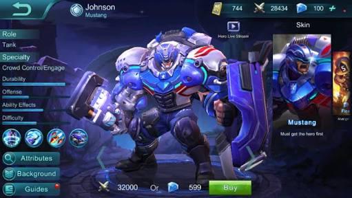 Johnson Min