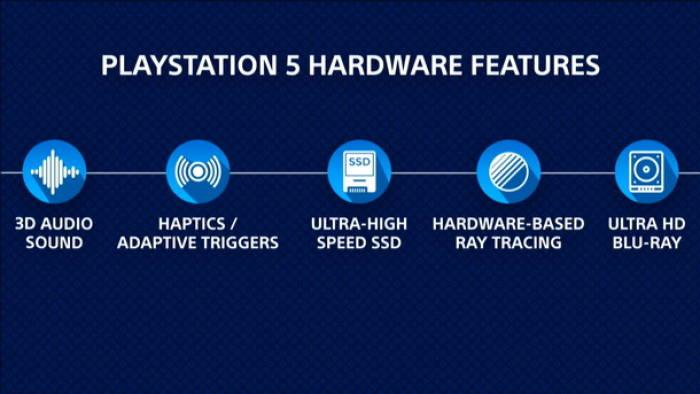 Fitur Unggulan PS5