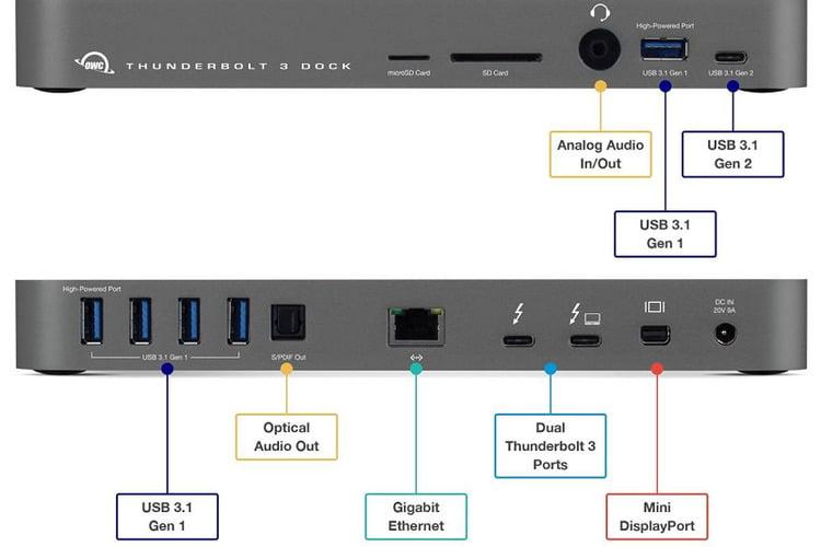 Perbedaan Thunderbolt Dengan USB Tipe C