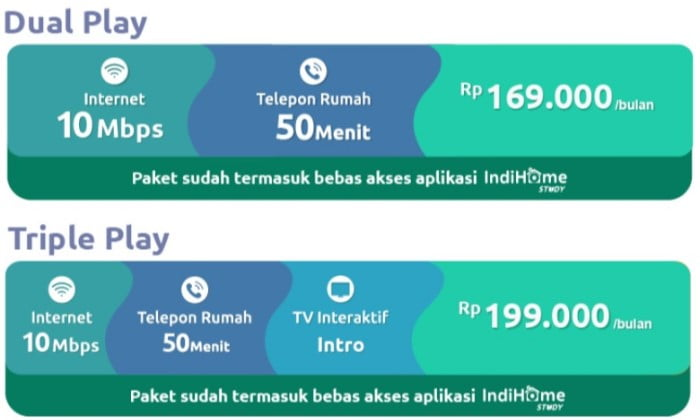 Daftar Paket Learning From Home Indihome