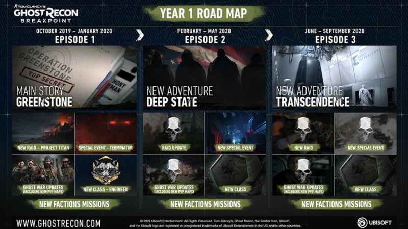 Ghost Recon Breakpoint Roadmap