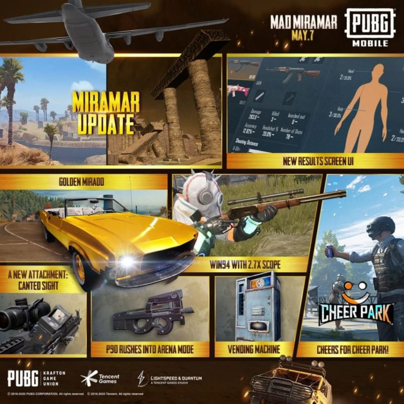 Bocoran Pubg Mobile Season 13