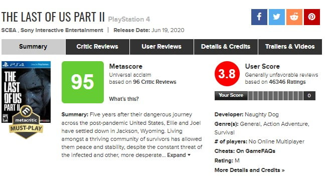 Rating The Last Of Us Part 2 Metacritic