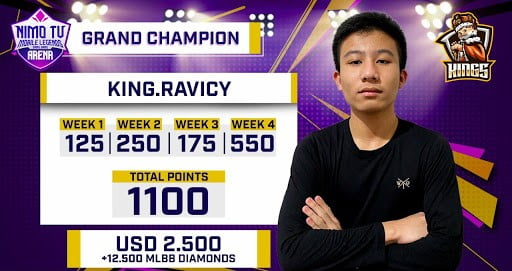 Nma Star Battle Champion Ravicy