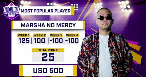 Nma Star Battle Most Popular Player
