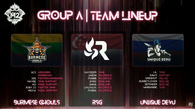 M2 Grup A