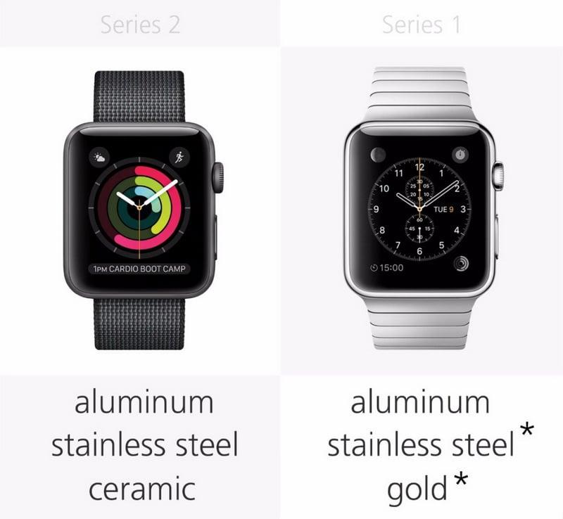 Apple Watch Berenang