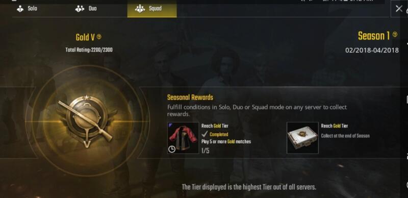 pangat pubg mobile Gold