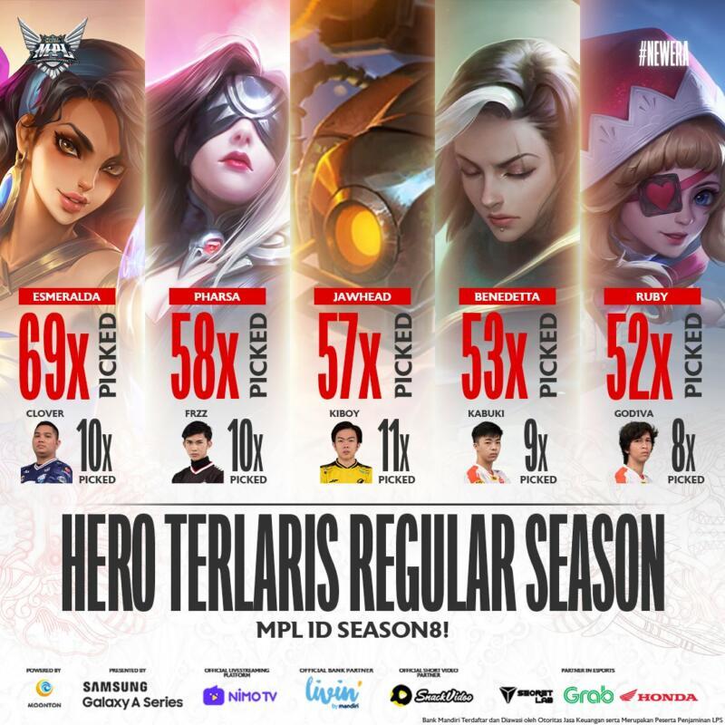 Hero Terlaris Mpl Id S8
